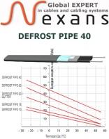 Саморегулирующийся нагревательный кабель DEFROST PIPE 40