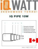 Саморегулирующийся греющий кабель IQ PIPE 10W